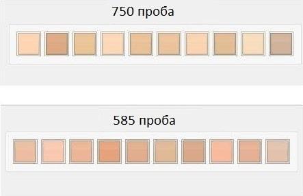 Отличие золота 750 и 585 пробы